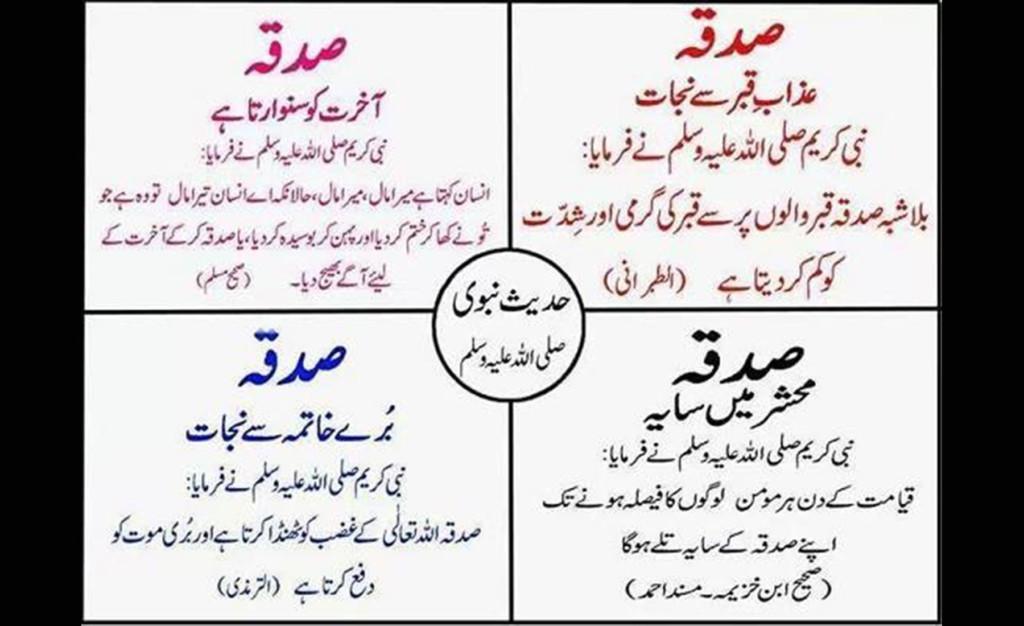 sadqa in islam